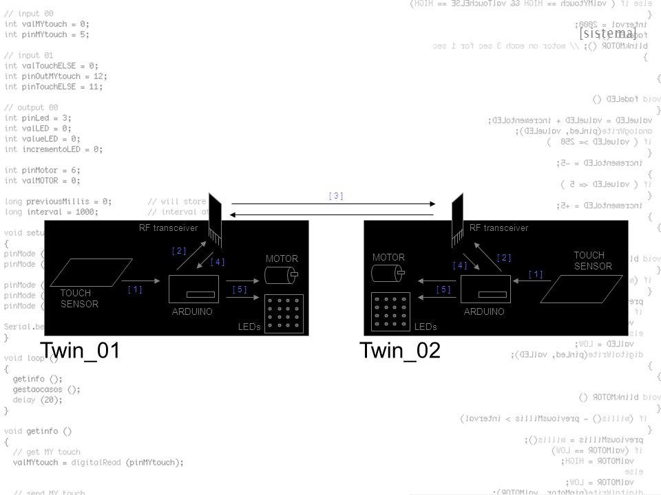 Twin_01 Twin_02 [sistema] RF transceiver MOTOR TOUCH SENSOR ARDUINO